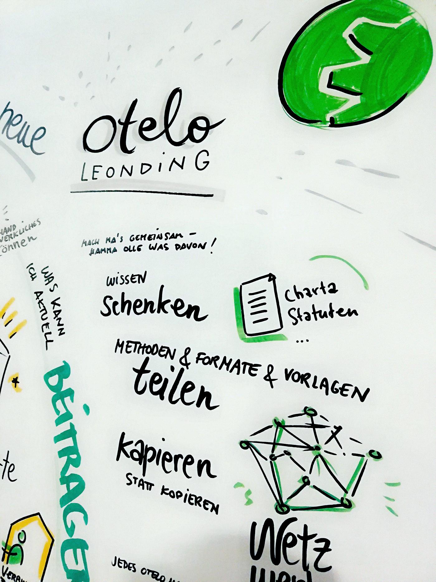 Netzwerk Otelo Linz-Land
